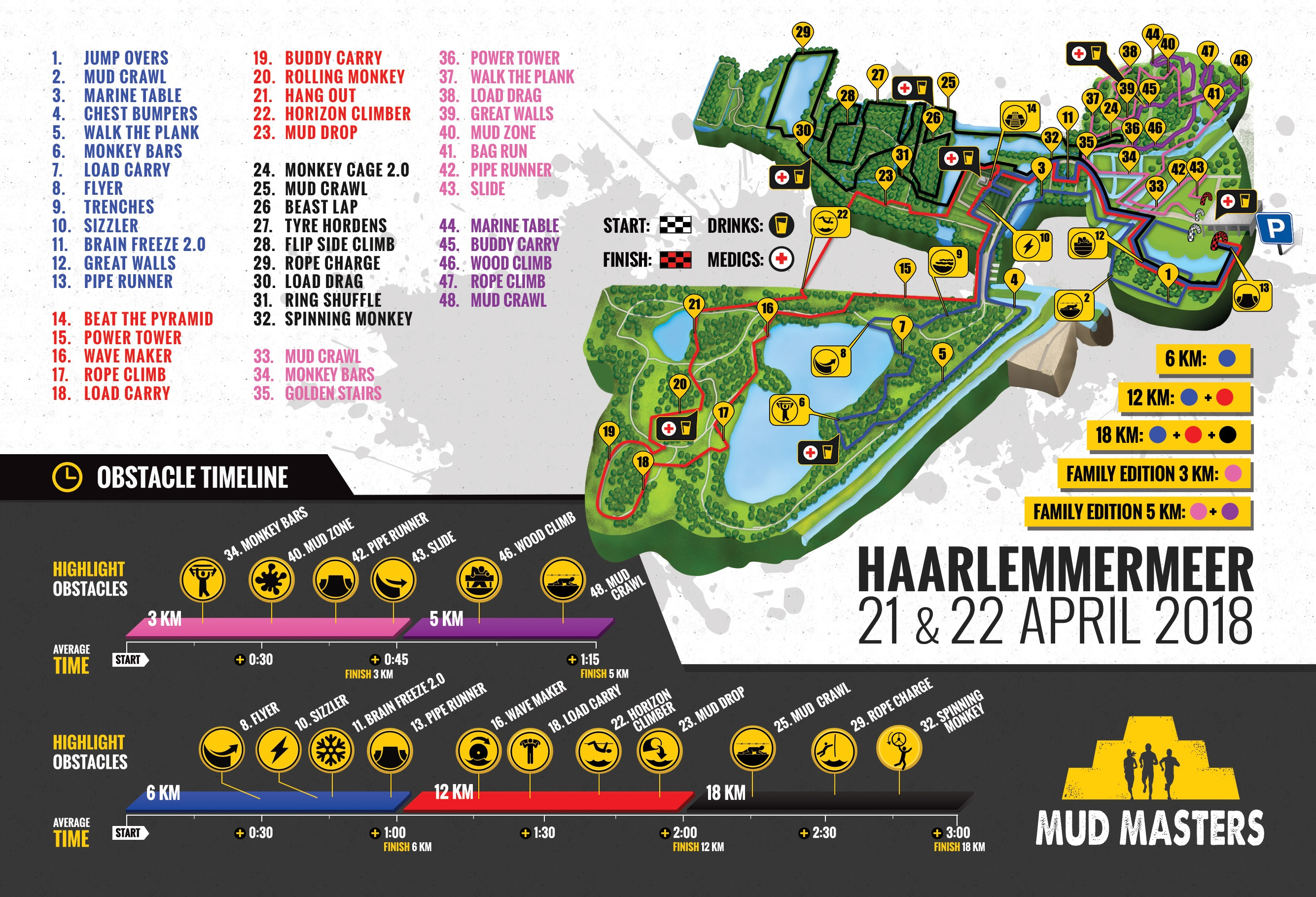 Haarlemmermeer 2018 - Mud Masters Obstacle Run