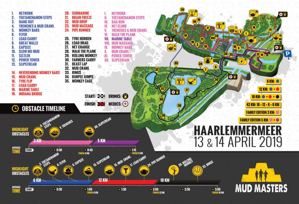 Haarlemmermeer 2019 - Mud Masters Obstacle Run